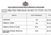 Majlis Bandaraya Johor Bahru ~ Jururawat, Pembantu Tadbir, Pembantu Penguatkuasa & Pen.Peg Teknologi Maklumat