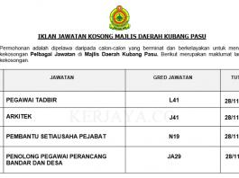 Majlis Daerah Kubang Pasu ~ Pegawai Tadbir, Pembantu Setiausaha Pejabat, Pen.Peg Perancangan Bandar