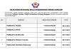 Majlis Perbandaran Simpang Renggam ~ Pembantu Tadbir, Pembantu Awam, Pembantu Penguat Kuasa &Pelbagai Jawatan