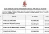 Perbadanan Kemajuan Kraftangan Malaysia ~ Pembantu Pegawai Latihan, Penolong Pegawai Ehwal Ekonomi, Penolong Jurutera & Pelbagai Jawatan