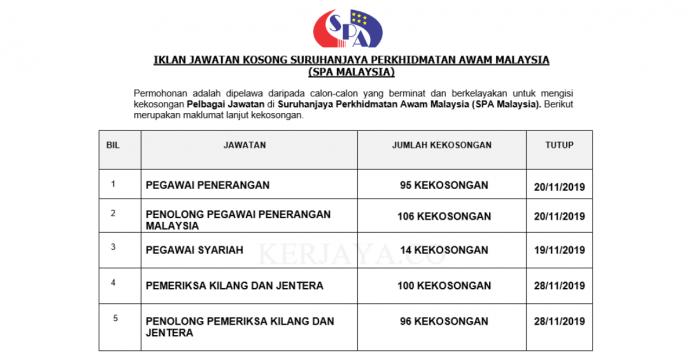 411 Kekosongan Jawatan Baru Suruhanjaya Perkhidmatan Awam Malaysia Seluruh Negara
