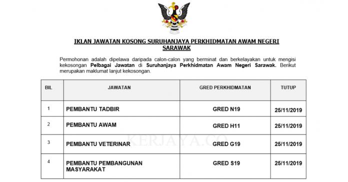 Suruhanjaya Perkhidmatan Awam Negeri Sarawak ~ Pembantu Tadbir, Pembantu Awam, Pembantu Veterinar & Pelbagai Jawatan Lain