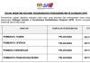 Suruhanjaya Perkhidmatan Pelajaran (SPP) ~ Pembantu Tadbir, Pembantu Operasi, Pembantu Pengurusan Murid & Pemandu Kenderaan