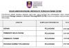 Universiti Teknologi MARA (UiTM) ~ Kerani, Pegawai Khidmat Pelanggan, Pembantu Belia Dan Sukan & Pelbagai Jawatan Pentadbiran & Pengurusan