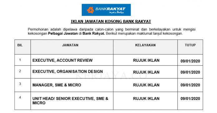 Bank Rakyat ~ Pelbagai Jawatan Baru 2020