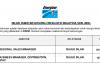 Energizer Malaysia ~ Pelbagai Jawatan