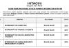 Hitachi Sunway Information Systems ~ Pelbagai Kekosongan Jawatan