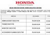 Honda Malaysia ~ Admin, Inventory Executive, Customer Relation Management AM & Pelbagai Jawatan