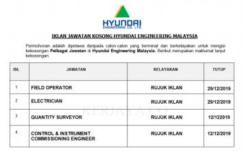 Hyundai Engineering Malaysia ~ Pelbagai Kekosongan Jawatan