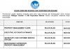 IJM Corporation Berhad ~ Property Management Clerk, Executive, Accounts & Finance, Executive, Property Management & Pelbagai Jawatan