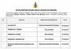 Majlis Daerah Gua Musang ~ Pembantu Tadbir, Pembantu Awam, Peg.Perancangan Bandar & Desa & Pelbagai Jawatan