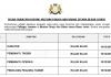 Muzium Diraja Abu Bakar Istana Besar Johor ~ Pembantu Tadbir, Pembantu Operasi, Penolong Pegawai Tadbir & Kurator