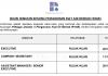 Pengurusan Aset Air Berhad (PAAB) ~ Company Secretary, Executive & Assistant Manager