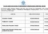 Perbadanan Pembangunan Kampong Bharu ~ Pembantu Tadbir, Pegawai Tadbir, Pen.Peg Perancang Bandar & Pelbagai Jawatan