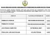 Suruhanjaya Perkhidmatan Awam Negeri Perak ~ Pembantu Operasi, Pembantu Syariah, Pen.Juruukur Bahan & Juruteknik Komputer