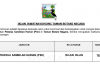 Taman Botani Negara ~ Pekerja Sambilan Harian (PSH)