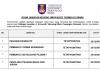 Universiti Teknologi Mara ~ Pembantu Setiausaha Pejabat, Pembantu Tadbir Kewangan, Pen.Peg Belia & Sukan & Pelbagai Jawatan