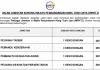 Majlis Perbandaran Hang Tuah Jaya (MPHTJ) ~ Pegawai Tadbir, Pembantu Kesihatan Awam & Pelbagai Jawatan