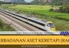 Perbadanan Aset Keretapi (RAC) ~ Pegawai Tadbir, Penolong Pegawai Tadbir & Pelbagai Jawatan