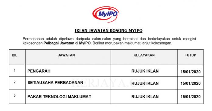 MyIPO ~ Setiausaha Perbadanan & Pakar Teknologi Maklumat