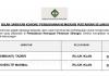 Perbadanan Kemajuan Pertanian Selangor ~ Pembantu Tadbir & Eksekutif Makmal