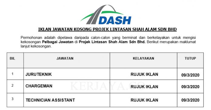 Projek Lintasan Shah Alam ~ Juruteknik, Chargeman & Pembantu Juruteknik