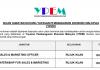 Yayasan Pembangunan Ekonomi Malaysia (YPEM) ~ Sales & Marketing Officer & Internship For Sales & Marketing