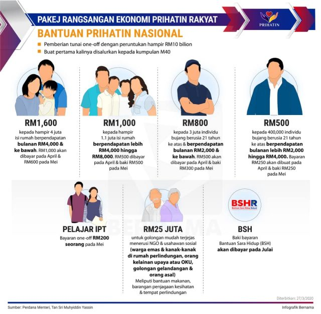 bantuan khusus untuk artis malaysia