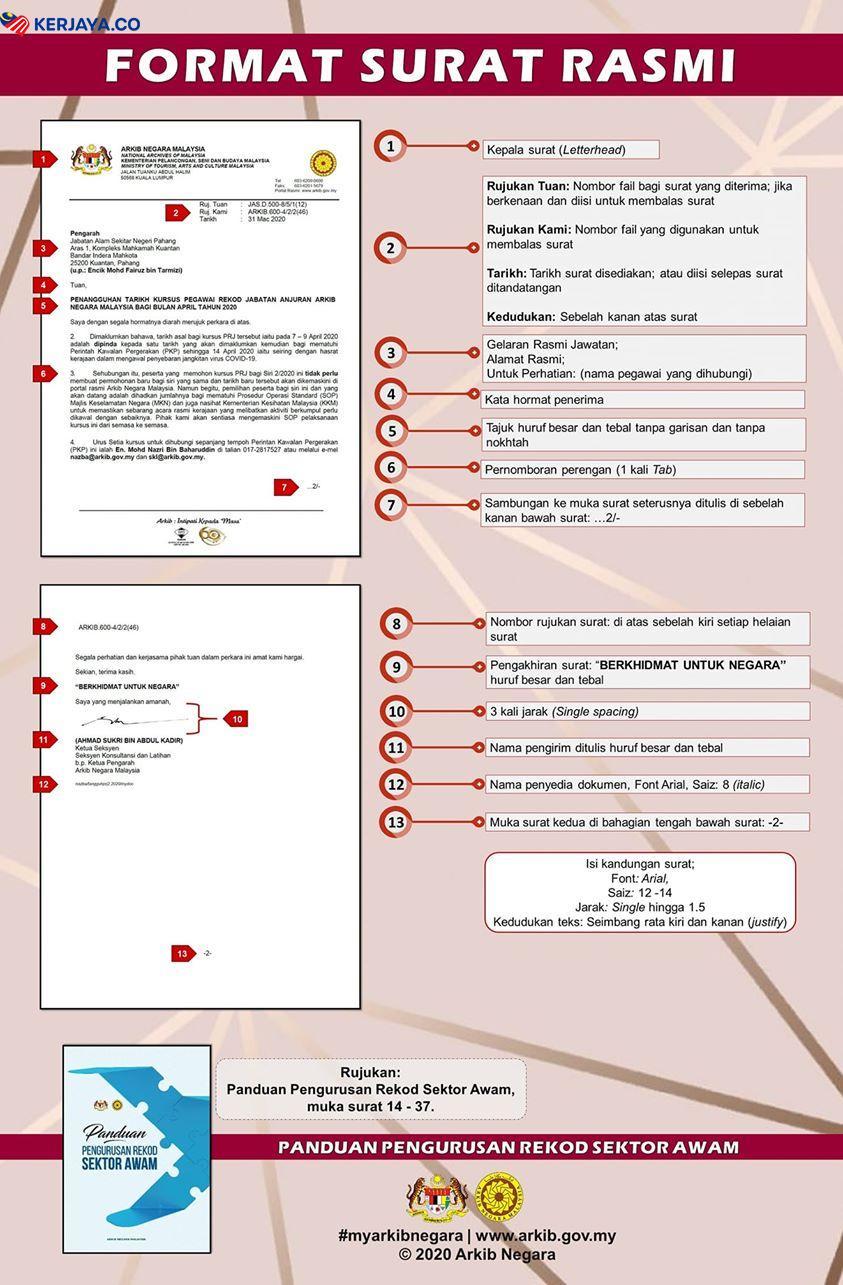 Contoh Format Surat Rasmi Untuk Kegunaan Jabatan Dan Individu Kerja Kosong Kerajaan