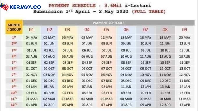 Get Bulan Oktober Jadual Pembayaran Kwsp I Lestari Png Kwspblogs